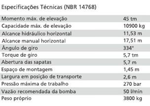 Tabela técnica - Guindaste MD 45007